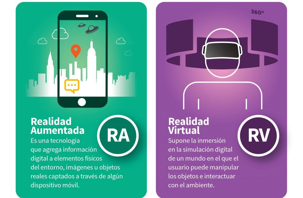 Realidad Aumentada | Augmented Reality | Argentina91